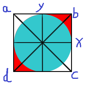 关于css3边框的radius和image用法的详解